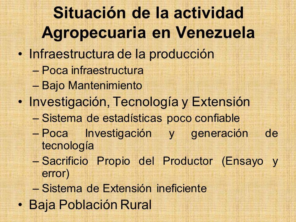 Conclusiones y Recomendaciones Venezuela no es un País Agrícola, poco o nada se exporta de este sector, en cambio mucho se importa.