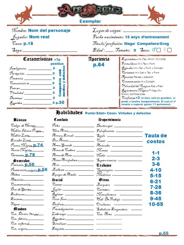 Características +7p positius Nombre: Nom del personaje Jugador: Nom real Casa: p.18 Saga: Lugar de origen: Fecha nacimiento: 15 anys dentrenament Títu