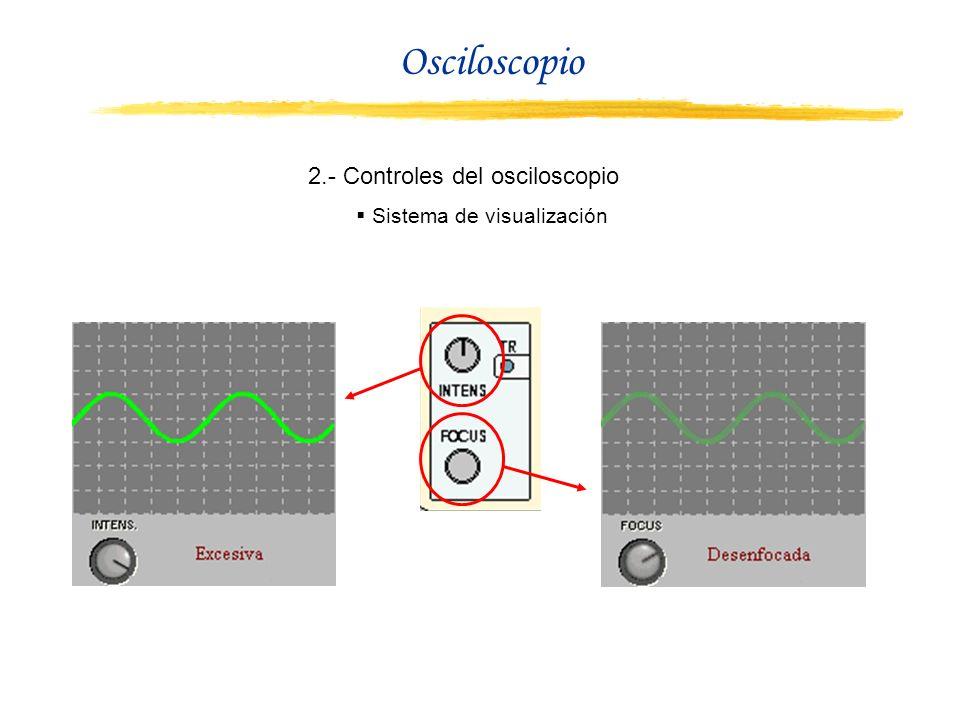 2.- Controles del osciloscopio Sistema de visualización