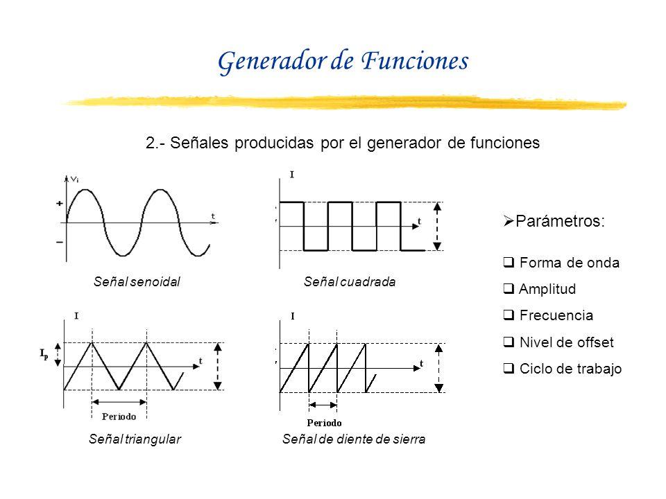 2.- Señales producidas por el generador de funciones Señal senoidalSeñal cuadrada Señal triangularSeñal de diente de sierra Parámetros: Forma de onda