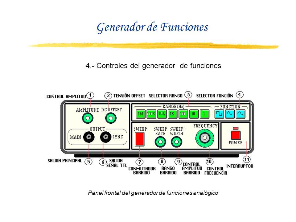4.1- Selector de forma de onda Señal rectangular Señal triangular Señal senoidal Generador de Funciones