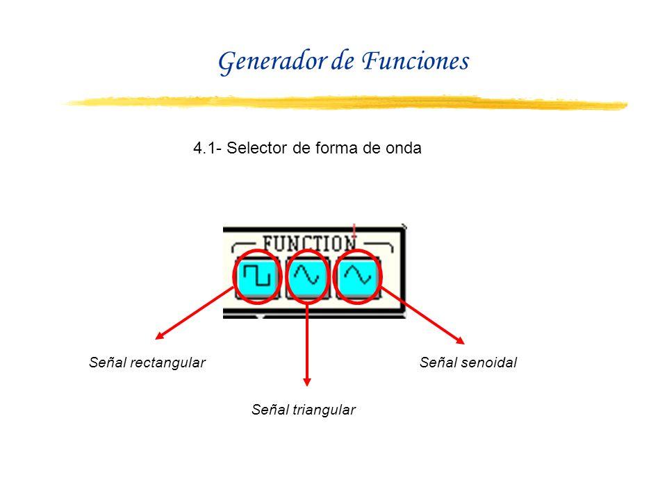 2.- Controles del osciloscopio Sistema horizontal Selector TIME/DIV Osciloscopio