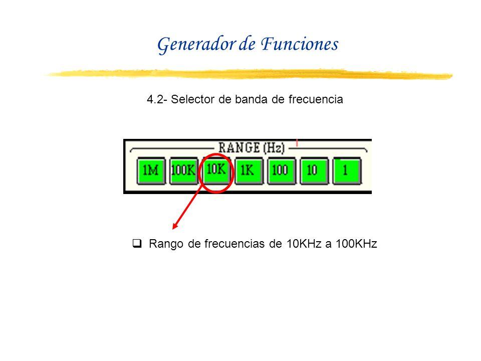 4.2- Selector de banda de frecuencia Rango de frecuencias de 10KHz a 100KHz Generador de Funciones