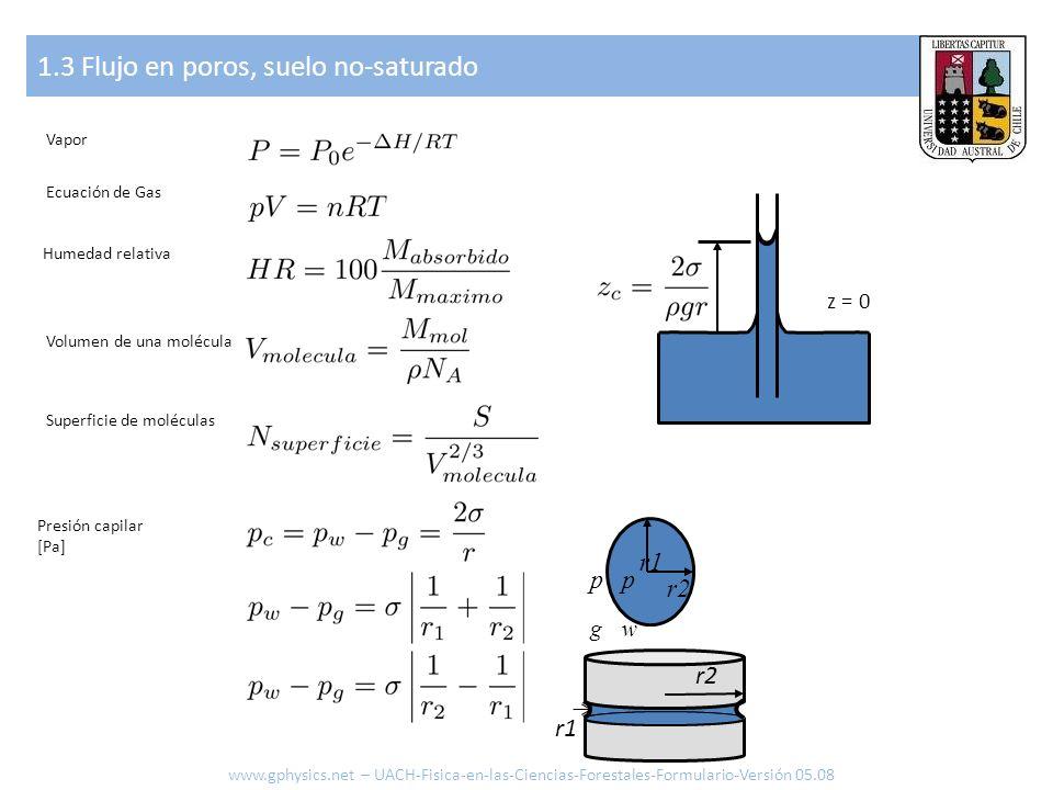 1.3 Flujo en poros, suelo no-saturado www.gphysics.net – UACH-Fisica-en-las-Ciencias-Forestales-Formulario-Versión 05.08 Vapor Ecuación de Gas Humedad
