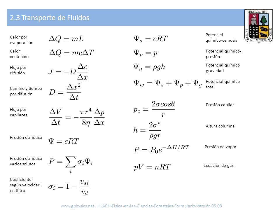 2.3 Transporte de Fluidos www.gphysics.net – UACH-Fisica-en-las-Ciencias-Forestales-Formulario-Versión 05.08 Calor por evaporación Calor contenido Flu