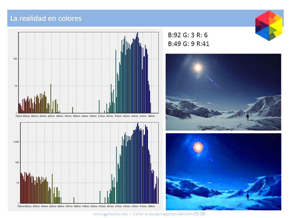 La realidad en colores B:92 G: 3 R: 6 B:49 G: 9 R:41 www.gphysics.net – Color-y-su-percepcion-Version-09.08
