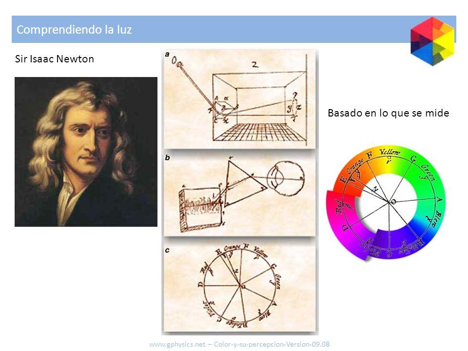 Comprendiendo la luz Sir Isaac Newton Basado en lo que se mide www.gphysics.net – Color-y-su-percepcion-Version-09.08