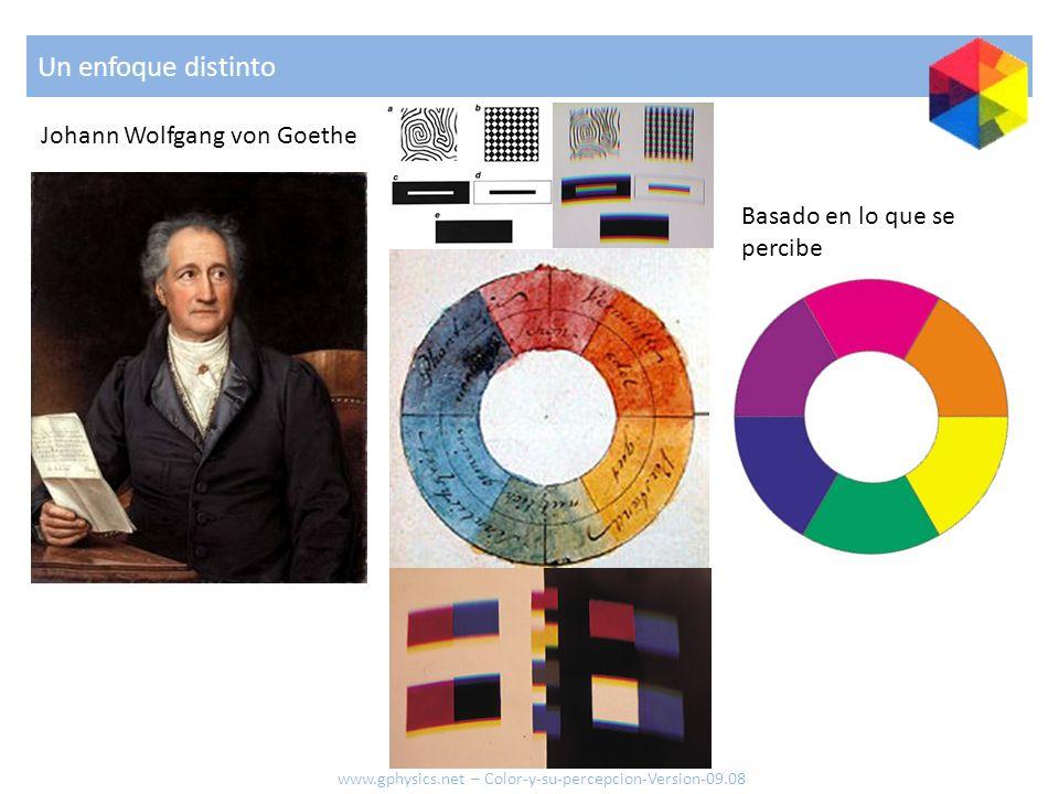 Un enfoque distinto Johann Wolfgang von Goethe Basado en lo que se percibe www.gphysics.net – Color-y-su-percepcion-Version-09.08