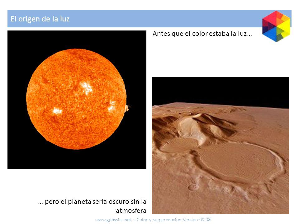 El origen de la luz Antes que el color estaba la luz… … pero el planeta seria oscuro sin la atmosfera www.gphysics.net – Color-y-su-percepcion-Version