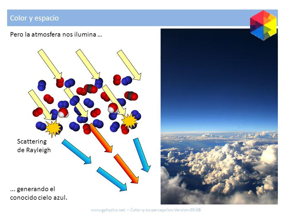 Color y espacio Pero la atmosfera nos ilumina …... generando el conocido cielo azul. Scattering de Rayleigh www.gphysics.net – Color-y-su-percepcion-V
