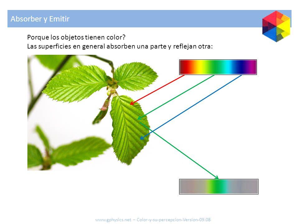 Absorber y Emitir Porque los objetos tienen color? Las superficies en general absorben una parte y reflejan otra: www.gphysics.net – Color-y-su-percep