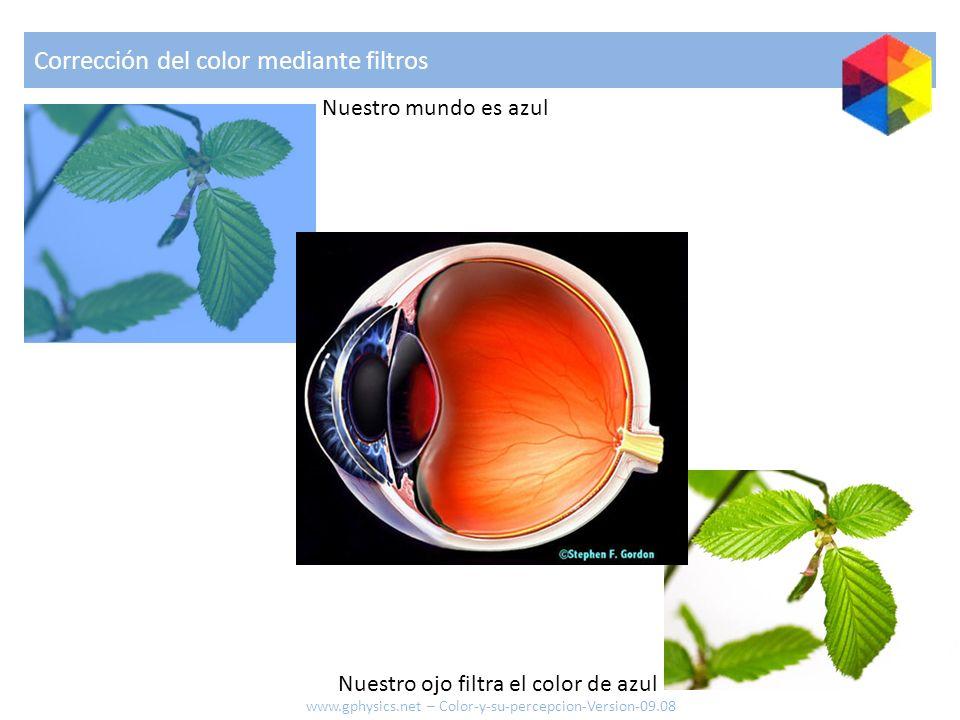 Corrección del color mediante filtros Nuestro mundo es azul Nuestro ojo filtra el color de azul www.gphysics.net – Color-y-su-percepcion-Version-09.08