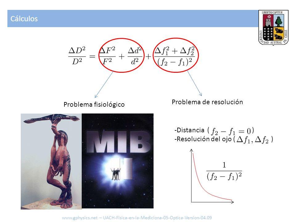 Cálculos Problema fisiológico Problema de resolución -Distancia ( ) -Resolución del ojo ( ) www.gphysics.net – UACH-Fisica-en-la-Mediciona-05-Optica-V