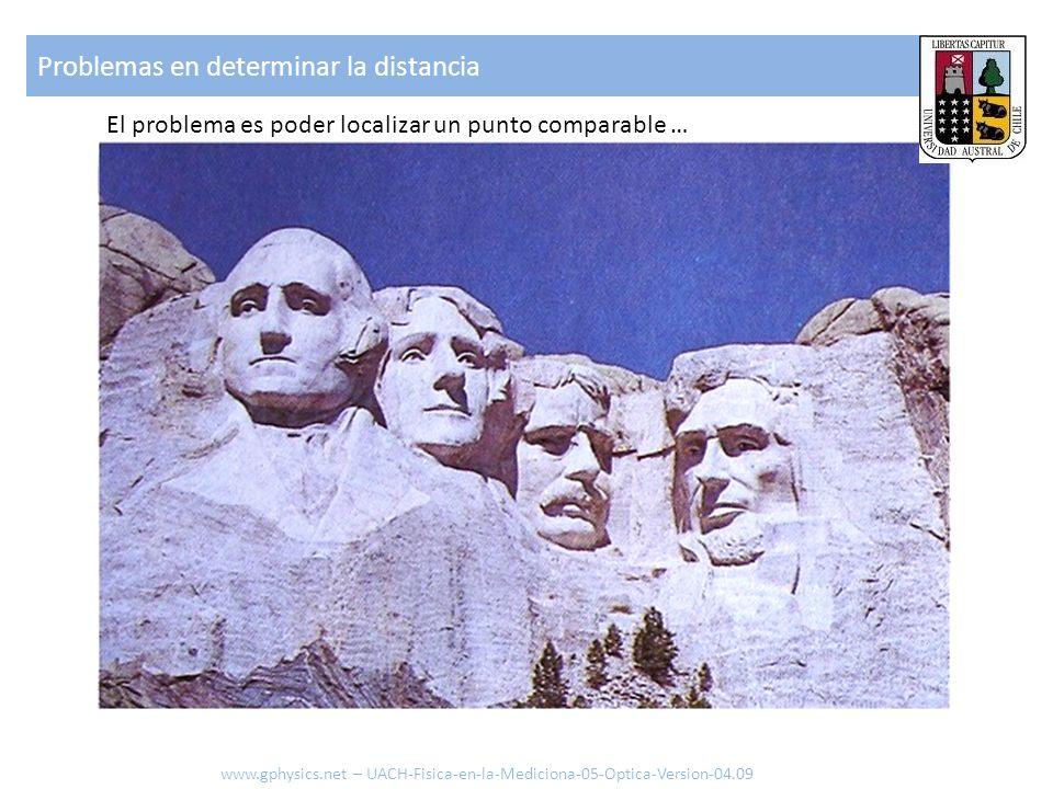 El problema es poder localizar un punto comparable … Problemas en determinar la distancia www.gphysics.net – UACH-Fisica-en-la-Mediciona-05-Optica-Ver