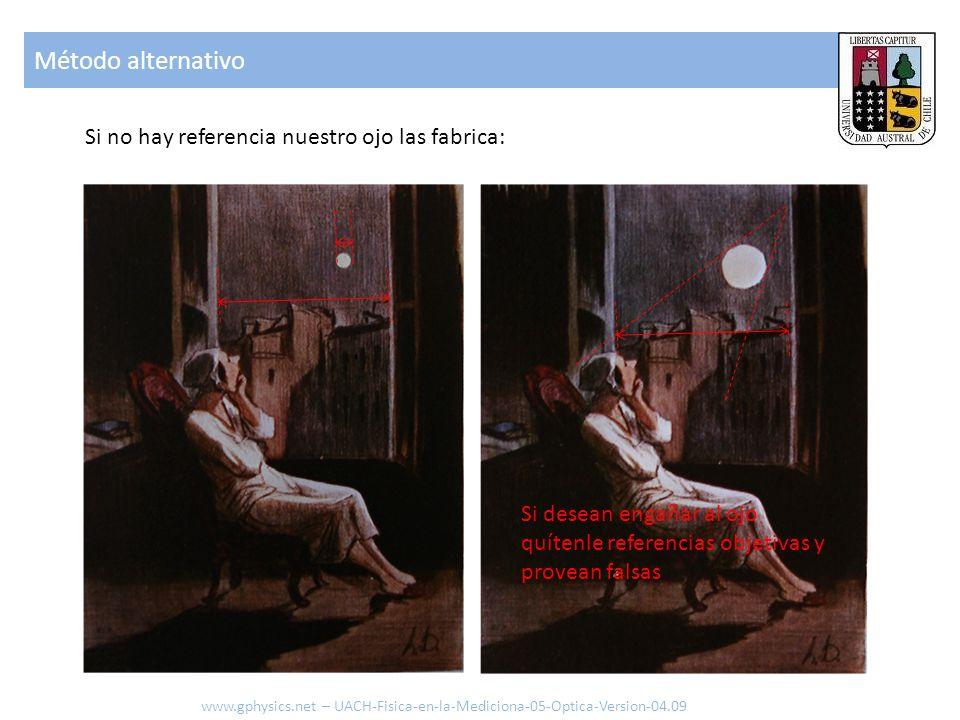 Si no hay referencia nuestro ojo las fabrica: Método alternativo Si desean engañar al ojo quítenle referencias objetivas y provean falsas www.gphysics