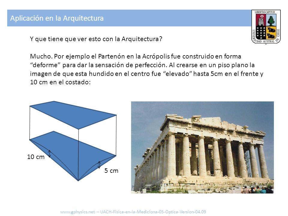 Y que tiene que ver esto con la Arquitectura? Mucho. Por ejemplo el Partenón en la Acrópolis fue construido en forma deforme para dar la sensación de