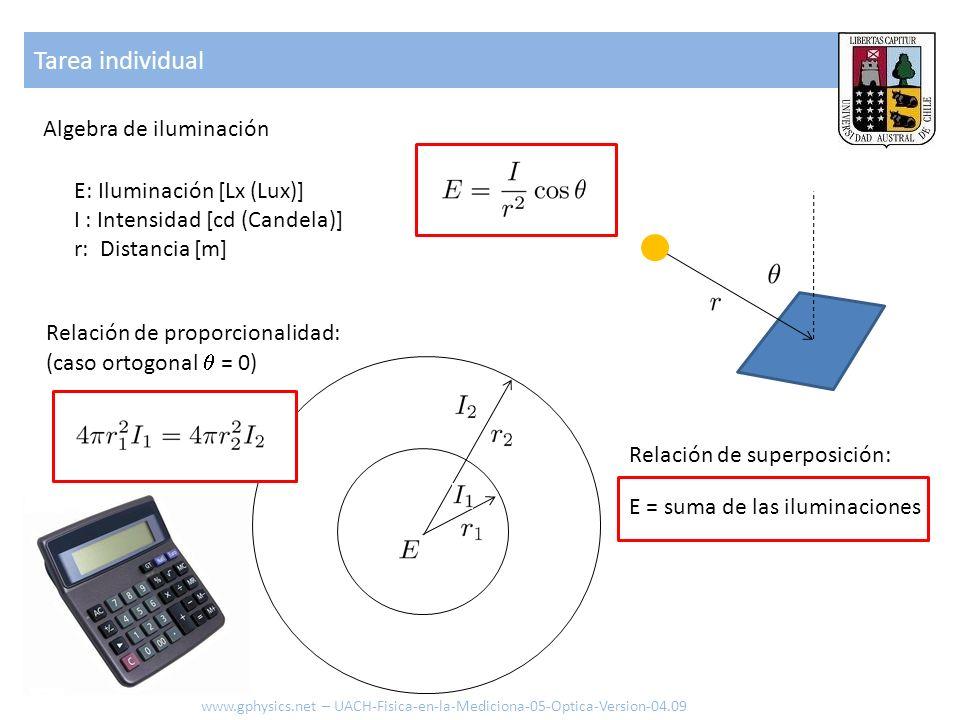 Tarea individual Algebra de iluminación E: Iluminación [Lx (Lux)] I : Intensidad [cd (Candela)] r: Distancia [m] Relación de proporcionalidad: (caso o