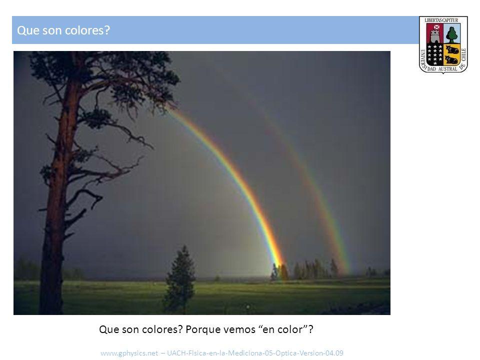 Que son colores? Que son colores? Porque vemos en color? www.gphysics.net – UACH-Fisica-en-la-Mediciona-05-Optica-Version-04.09