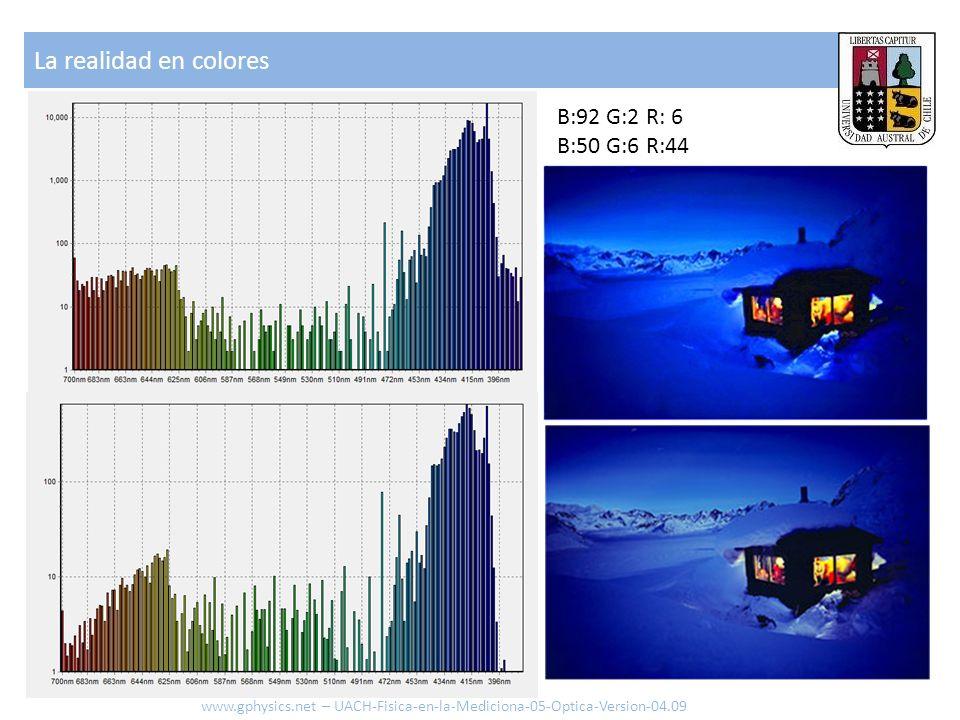 La realidad en colores B:92 G:2 R: 6 B:50 G:6 R:44 www.gphysics.net – UACH-Fisica-en-la-Mediciona-05-Optica-Version-04.09