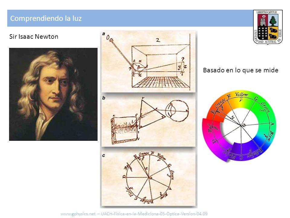 Comprendiendo la luz Sir Isaac Newton Basado en lo que se mide www.gphysics.net – UACH-Fisica-en-la-Mediciona-05-Optica-Version-04.09