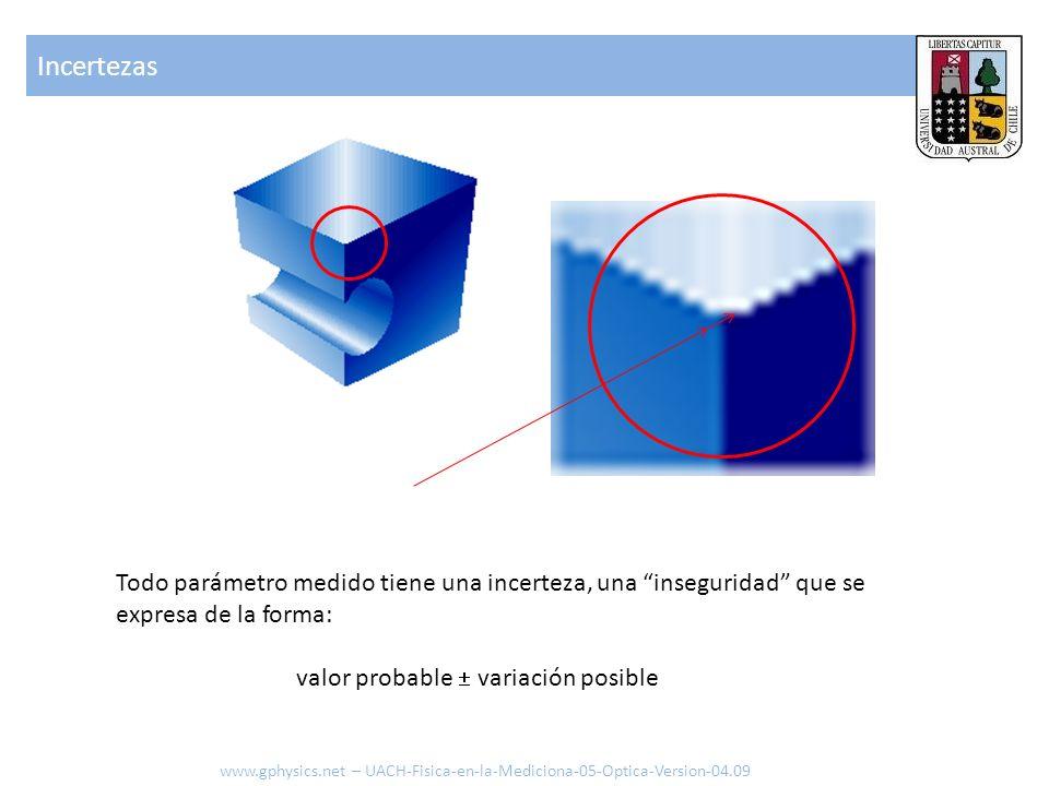 Todo parámetro medido tiene una incerteza, una inseguridad que se expresa de la forma: valor probable variación posible Incertezas www.gphysics.net –