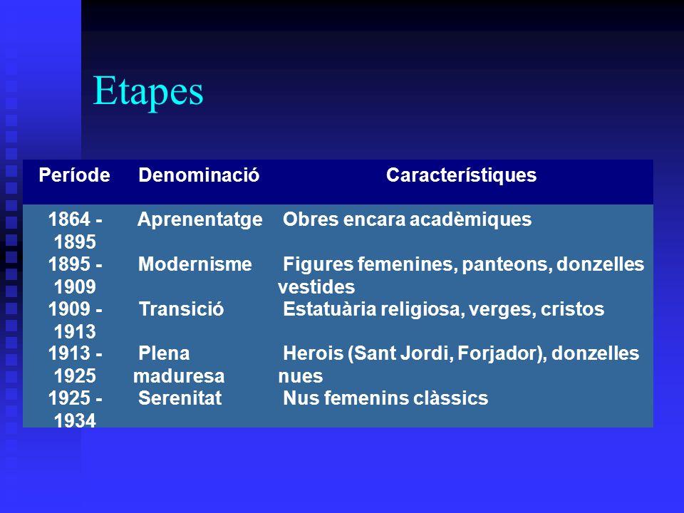 Etapes PeríodeDenominacióCaracterístiques 1864 - 1895 Aprenentatge Obres encara acadèmiques 1895 - 1909 Modernisme Figures femenines, panteons, donzel