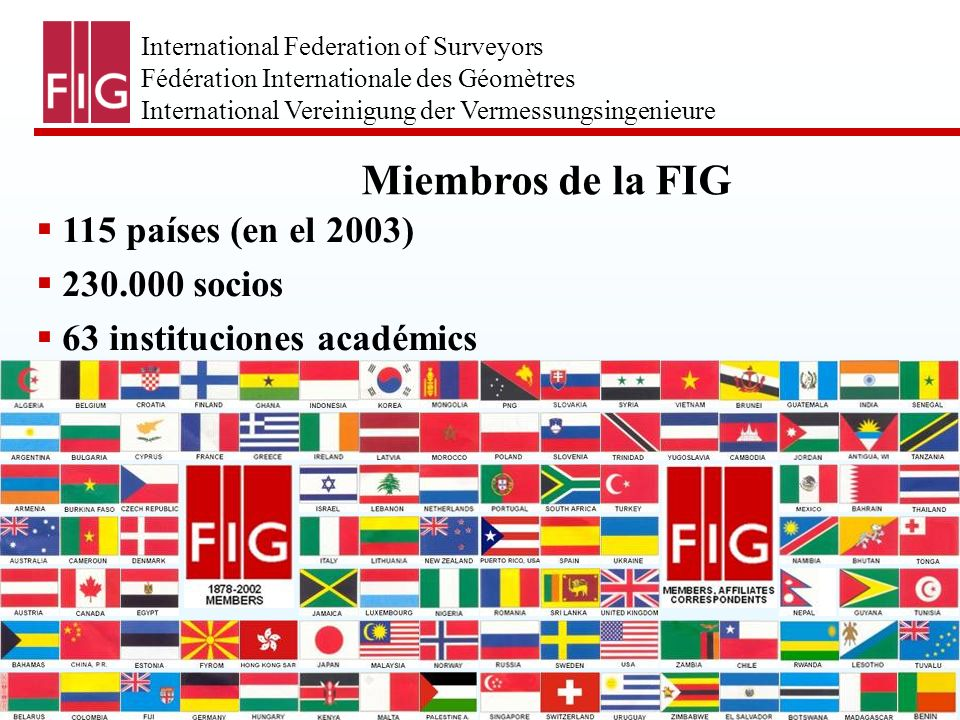 International Federation of Surveyors Fédération Internationale des Géomètres International Vereinigung der Vermessungsingenieure Instituciones permanentes en la FIG International Office of Cadastre and Land Records OICRF, Países Bajos FIG Multi-Lingual Dictionary, Alemania International Institution on the History of Surveying and Measurement, Reino Unido