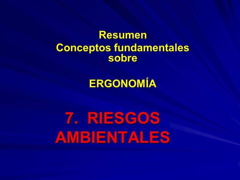 7. RIESGOS AMBIENTALES Resumen Conceptos fundamentales sobre ERGONOMÍA