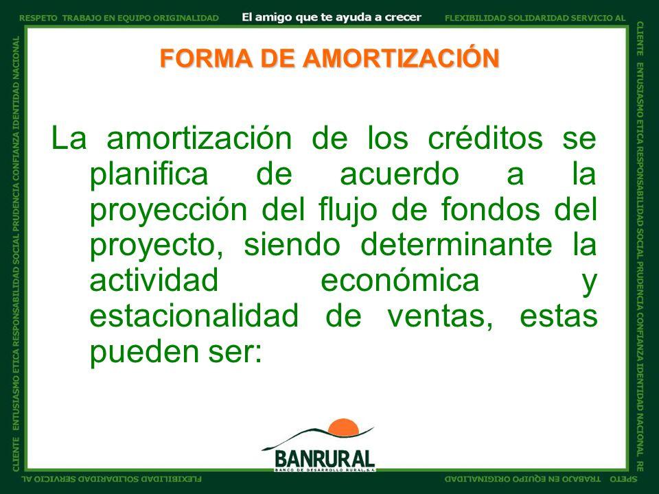 FORMA DE AMORTIZACIÓN La amortización de los créditos se planifica de acuerdo a la proyección del flujo de fondos del proyecto, siendo determinante la actividad económica y estacionalidad de ventas, estas pueden ser: