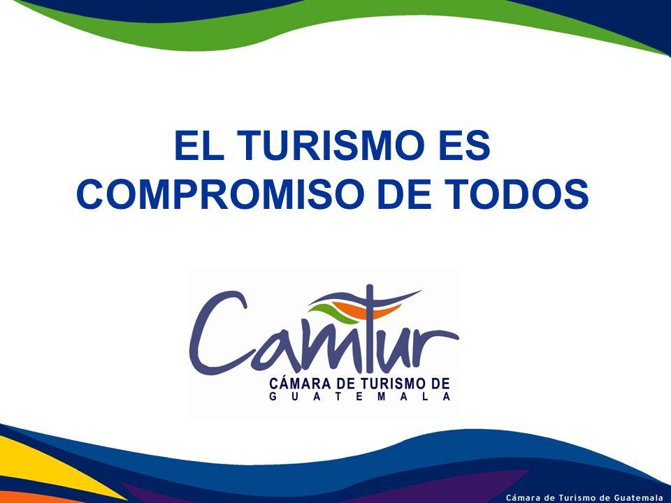 EL TURISMO ES COMPROMISO DE TODOS