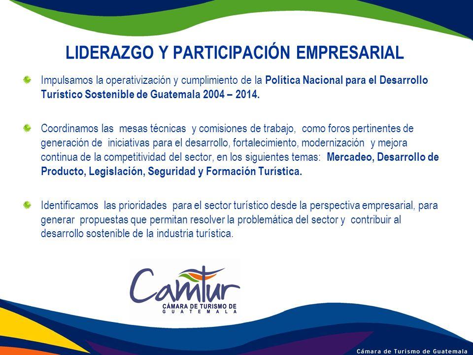 LIDERAZGO Y PARTICIPACIÓN EMPRESARIAL Impulsamos la operativización y cumplimiento de la Política Nacional para el Desarrollo Turístico Sostenible de