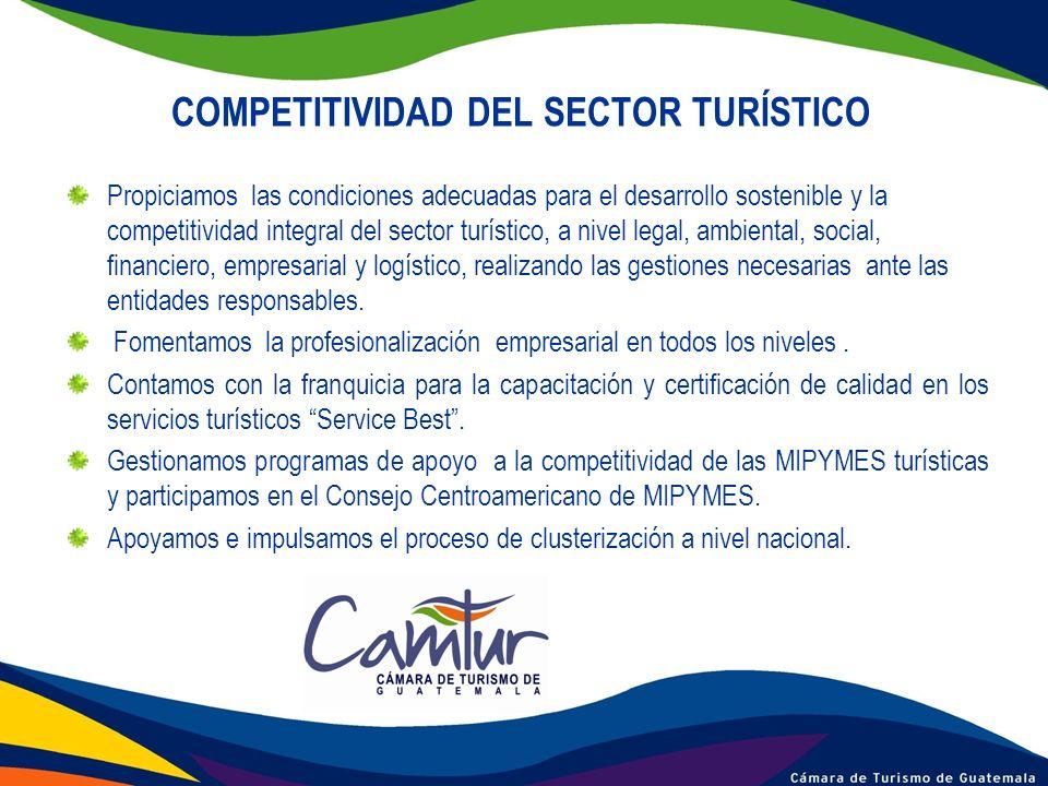COMPETITIVIDAD DEL SECTOR TURÍSTICO Propiciamos las condiciones adecuadas para el desarrollo sostenible y la competitividad integral del sector turíst