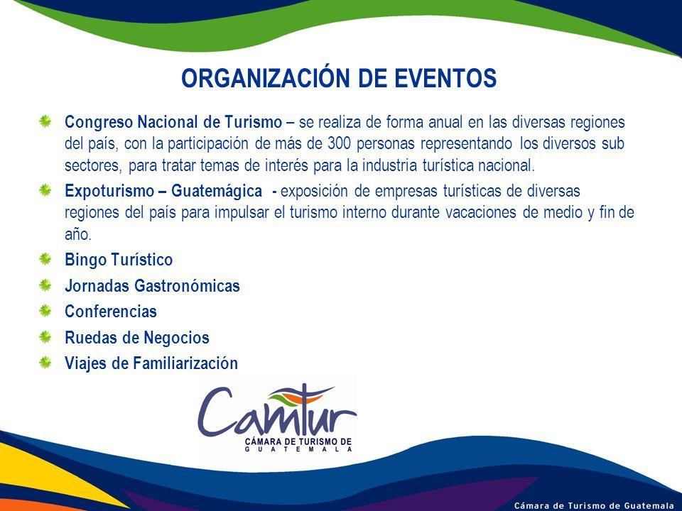 ORGANIZACIÓN DE EVENTOS Congreso Nacional de Turismo – se realiza de forma anual en las diversas regiones del país, con la participación de más de 300