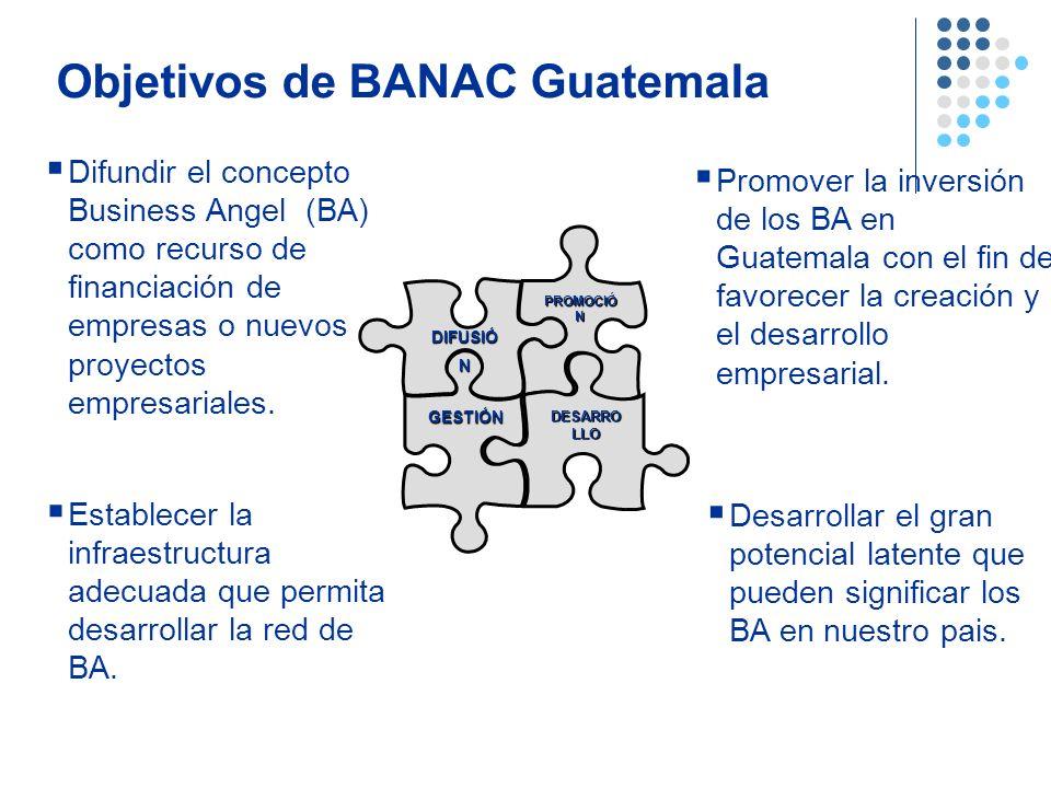 Objetivos de BANAC Guatemala Promover la inversión de los BA en Guatemala con el fin de favorecer la creación y el desarrollo empresarial. PROMOCIÓ N