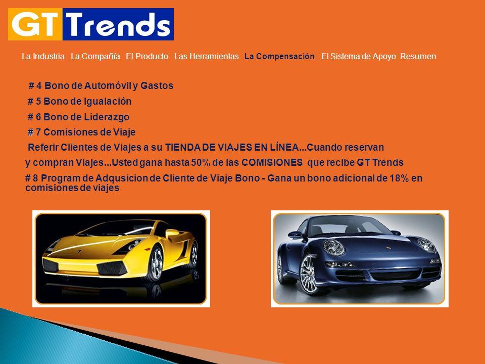 La Industria La Compañía El Producto Las Herramientas La Compensación El Sistema de Apoyo Resumen # 4 Bono de Automóvil y Gastos # 5 Bono de Igualació