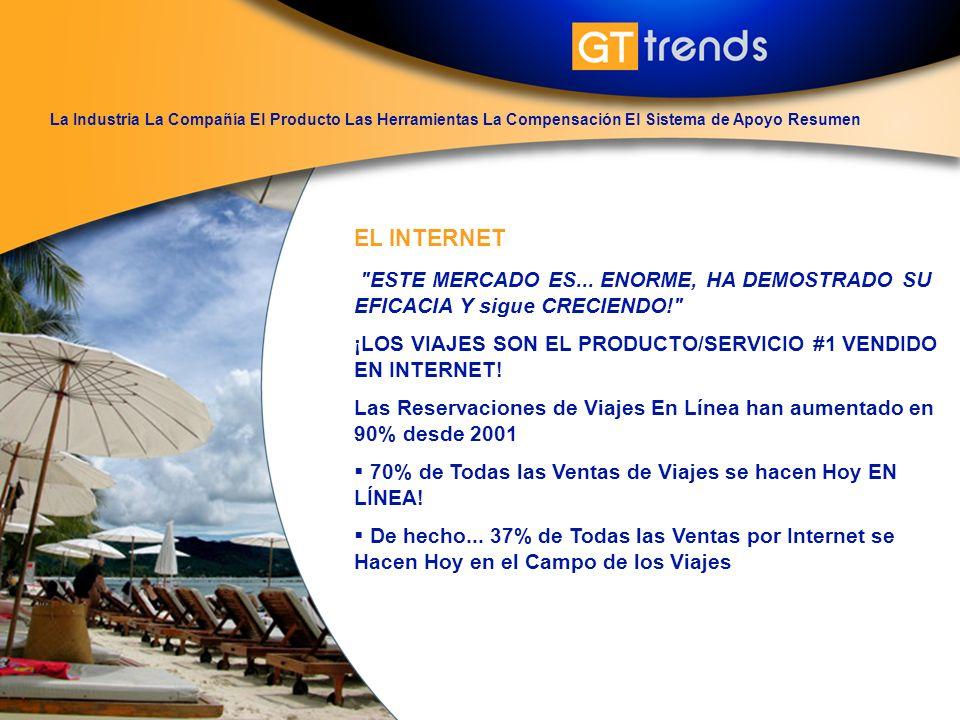 La Industria La Compañía El Producto Las Herramientas La Compensación El Sistema de Apoyo Resumen EL INTERNET ESTE MERCADO ES...