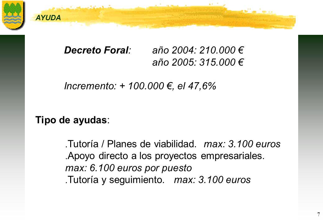 7 Decreto Foral: año 2004: 210.000 año 2005: 315.000 Incremento: + 100.000, el 47,6% AYUDA Tipo de ayudas:.