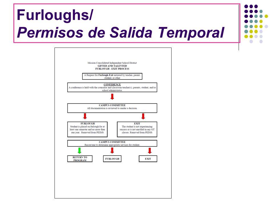 Furloughs/ Permisos de Salida Temporal