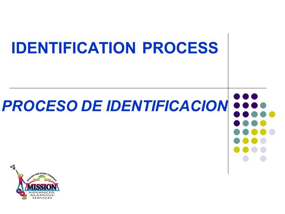 PROCESO DE IDENTIFICACION IDENTIFICATION PROCESS