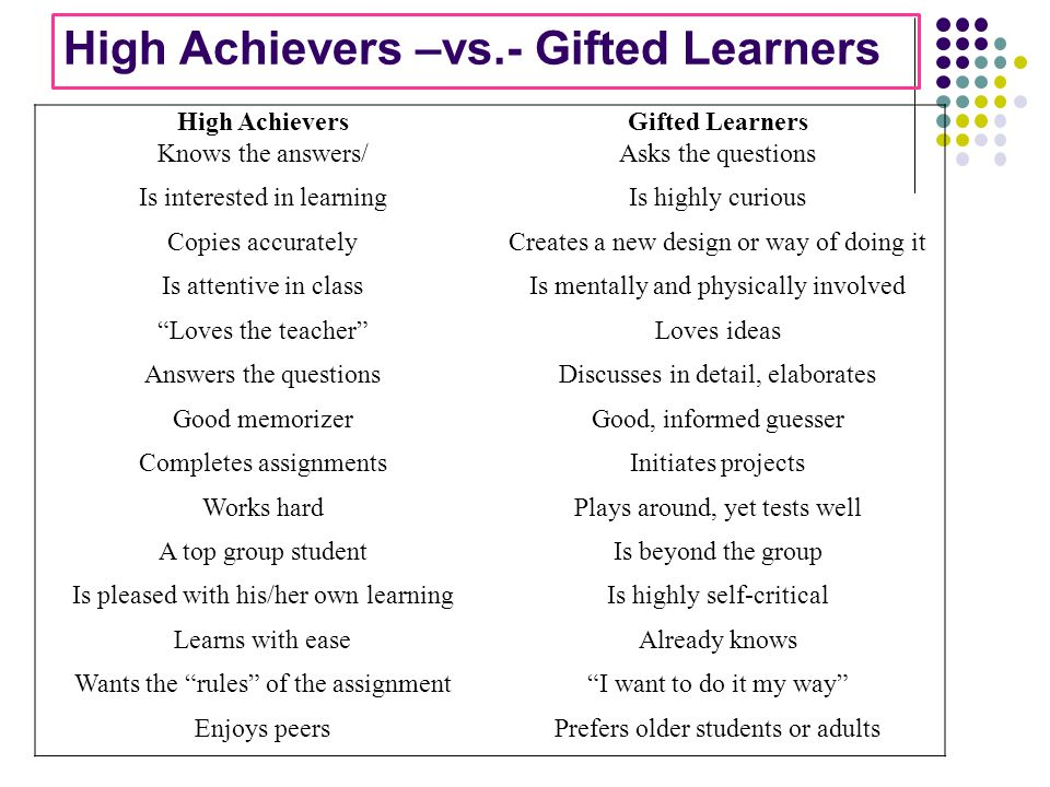 High AchieversGifted Learners Knows the answers/Asks the questions Is interested in learningIs highly curious Copies accuratelyCreates a new design or