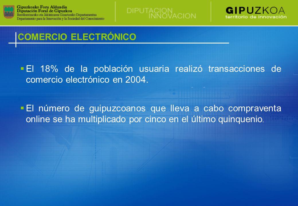 COMERCIO ELECTRÓNICO El 18% de la población usuaria realizó transacciones de comercio electrónico en 2004.