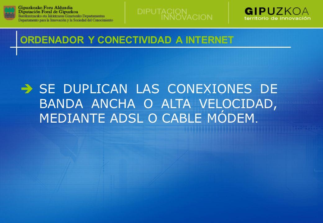 SE DUPLICAN LAS CONEXIONES DE BANDA ANCHA O ALTA VELOCIDAD, MEDIANTE ADSL O CABLE MÓDEM.