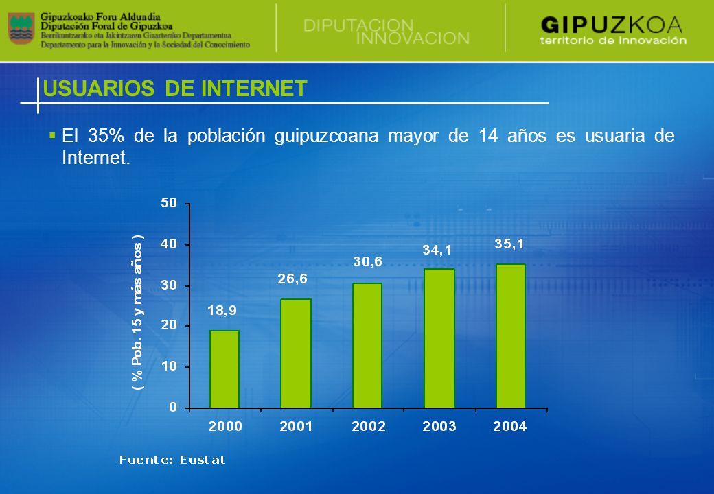 USUARIOS DE INTERNET