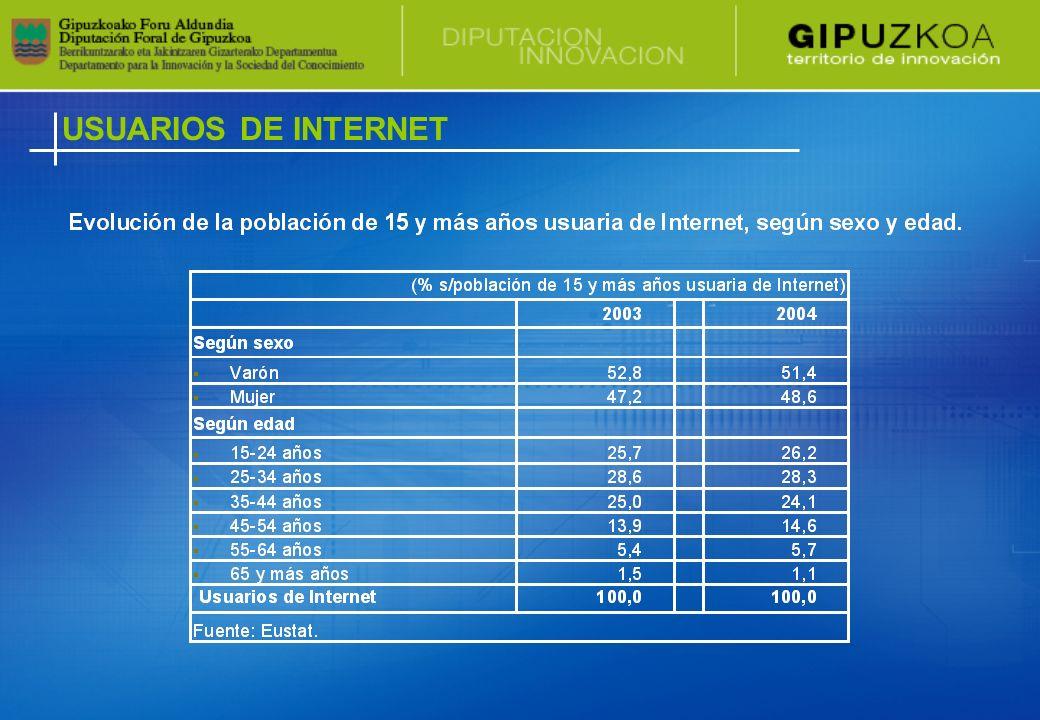 El porcentaje de hogares con conexión a Internet de alta velocidad aumenta respecto al año 2003, en detrimento de las conexiones vía módem y RDSI.