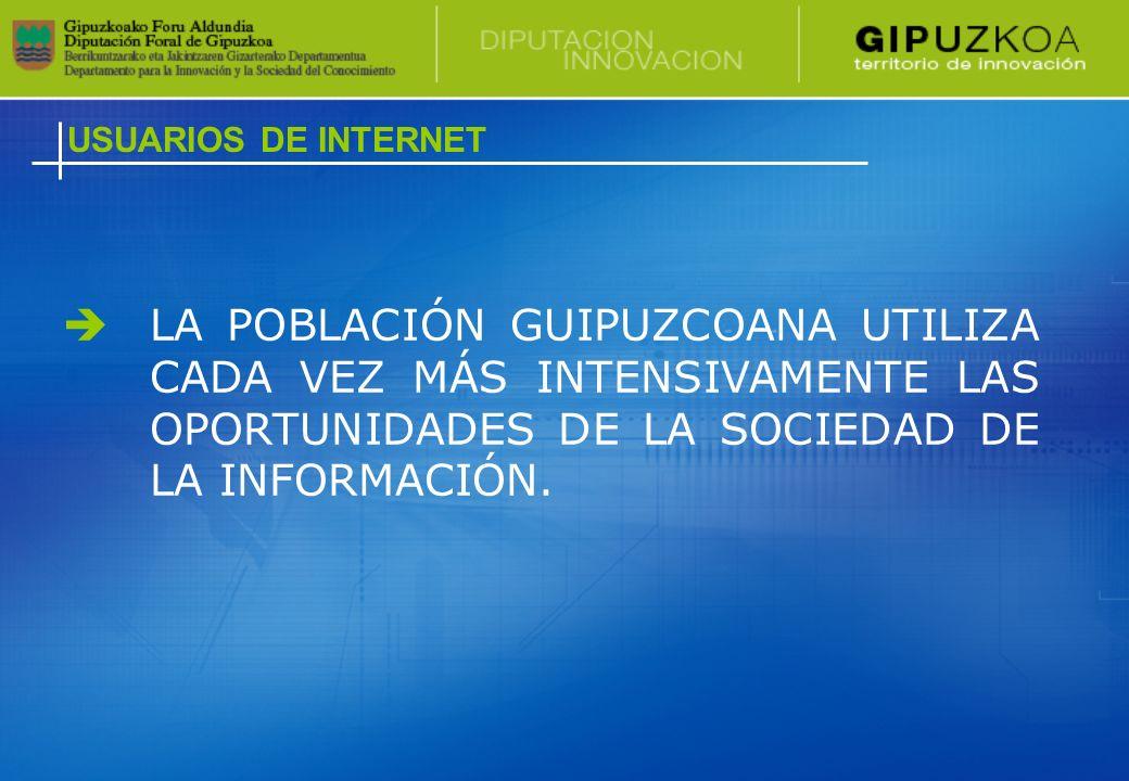 La proporción de internautas guipuzcoanos que se conectan diariamente sigue aumentando (46% en 2004).