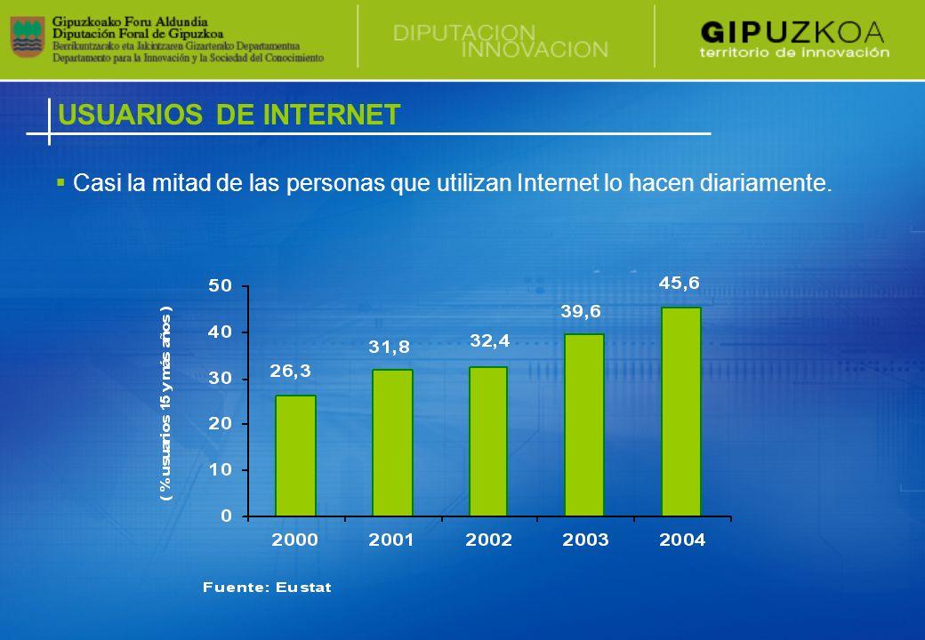 USUARIOS DE INTERNET Casi la mitad de las personas que utilizan Internet lo hacen diariamente.