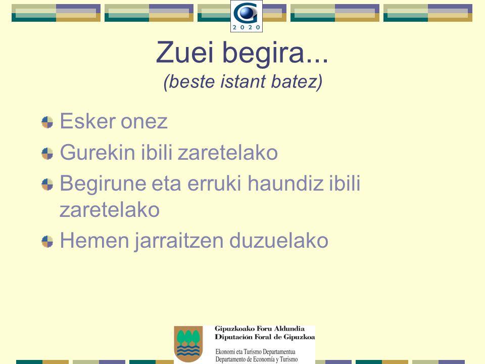 ...Goiko kamino berrira (batez ere) Etorkizuna du amets Hausnarketa Estrategikoak.