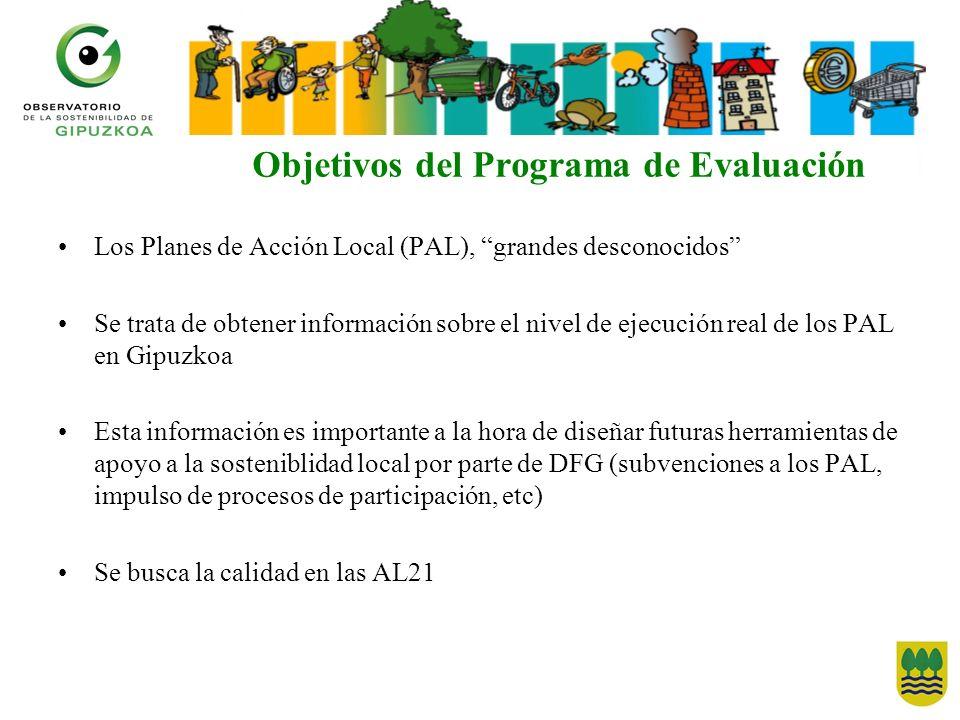 Objetivos del Programa de Evaluación Los Planes de Acción Local (PAL), grandes desconocidos Se trata de obtener información sobre el nivel de ejecució