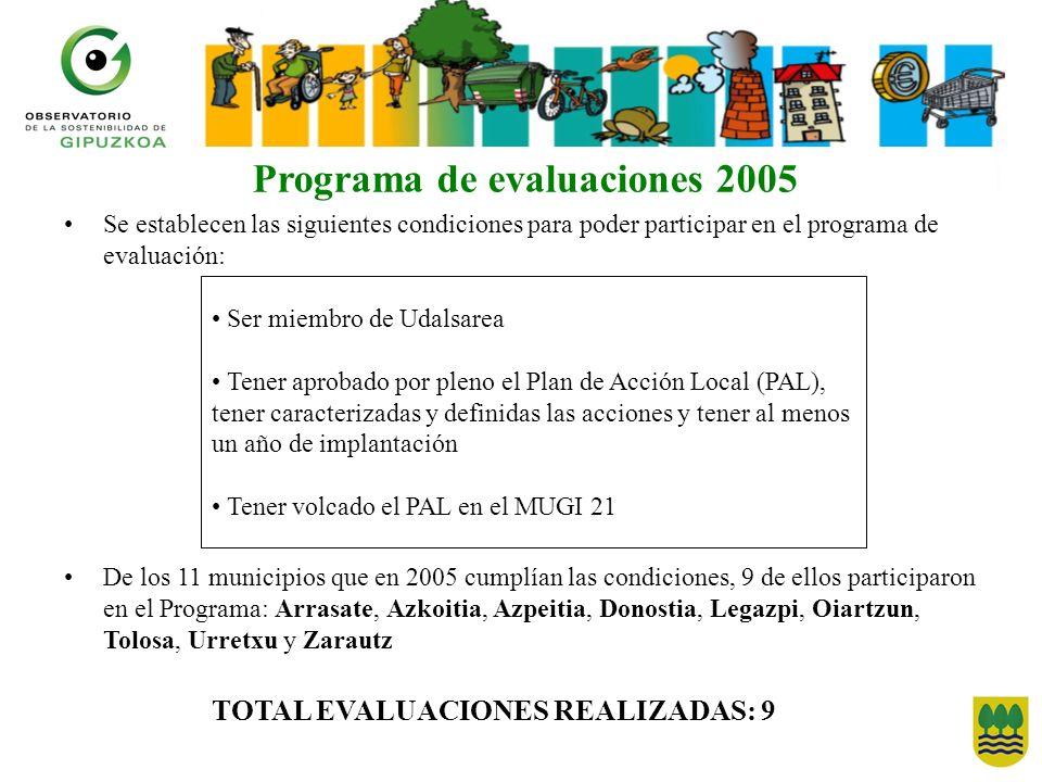 Se establecen las siguientes condiciones para poder participar en el programa de evaluación: Programa de evaluaciones 2005 De los 11 municipios que en
