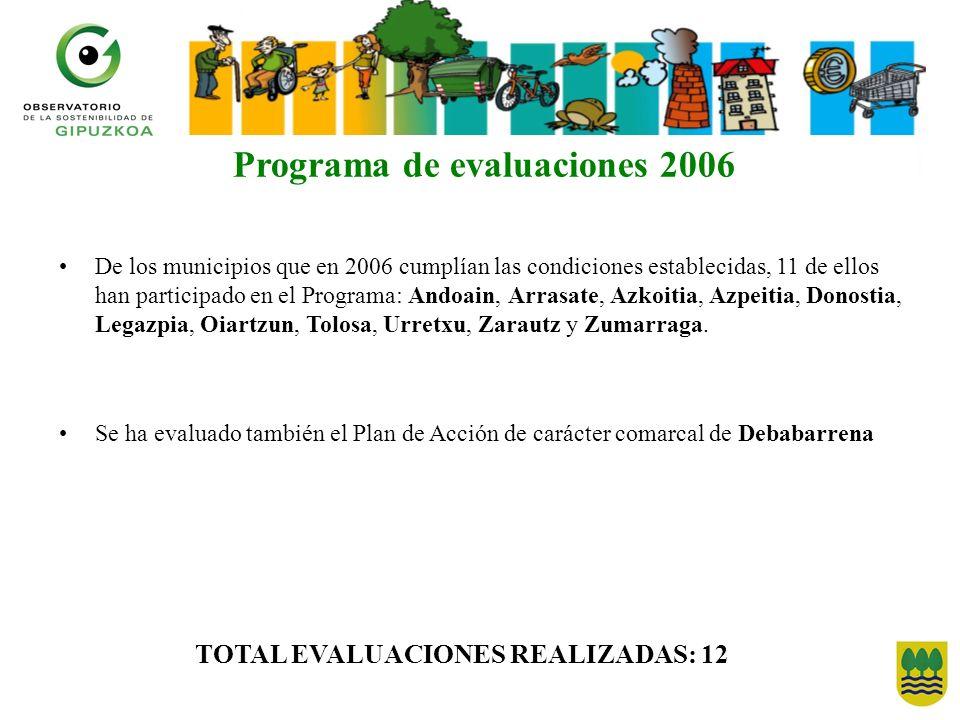 Programa de evaluaciones 2006 De los municipios que en 2006 cumplían las condiciones establecidas, 11 de ellos han participado en el Programa: Andoain